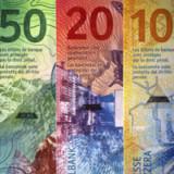 Sinn und Unsinn von währungsgesicherten ETF