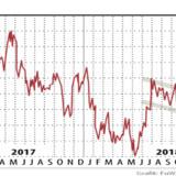 Credit Suisse und Roche