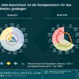 Bond Vigilantes Weekly: Globalisierungsmekka Davos verliert angesichts des nachlassenden Handels an Glanz