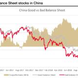 Chinesische Kreditblase.