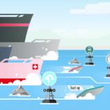 Von Schnellbooten und Supertankern