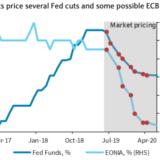 Die Woche der Notenbanker.