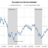 Das verlorene Jahrzehnt der Banken.