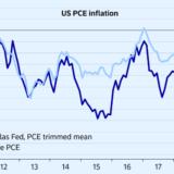Powells Inflationssorgen.